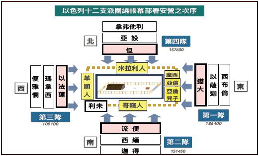 台南市召會- 2019-01期週訊-0106web
